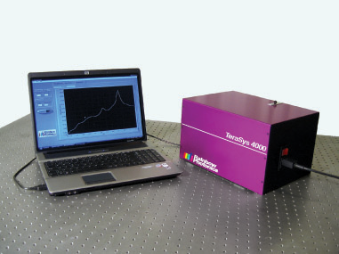 THz System for THz spectroscopy, detection and inspection of materials